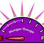 Hunger gauge